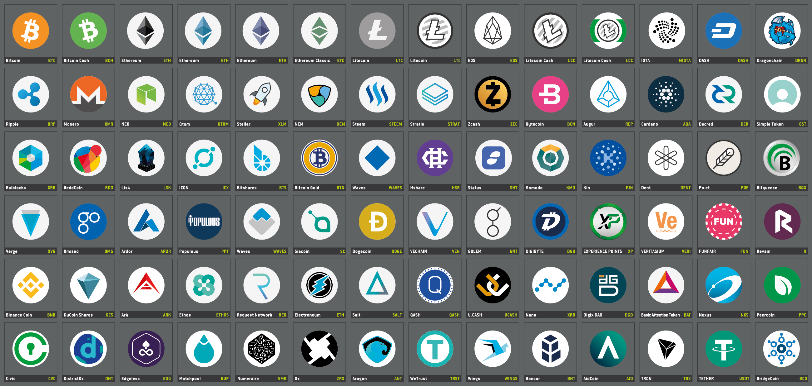 top 100 cryptocurrence