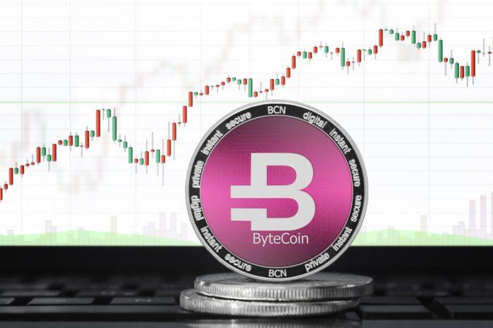 CryptoMode Bytecoin price Jump