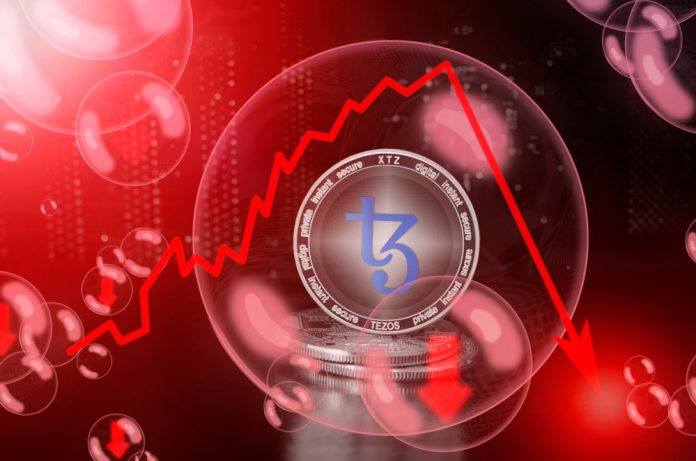 CryptoMode Tezos Price Dump