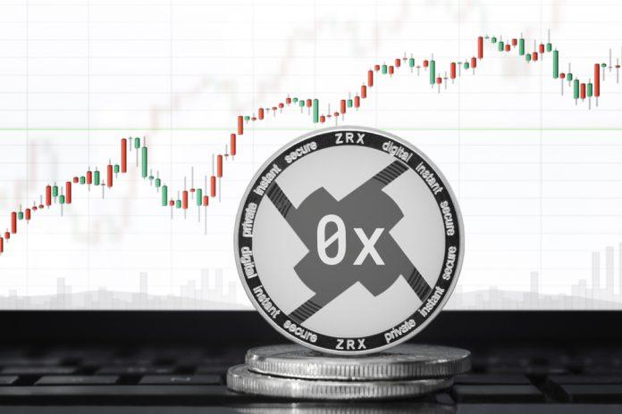 CryptoMode 0x Price Pump Coinbase