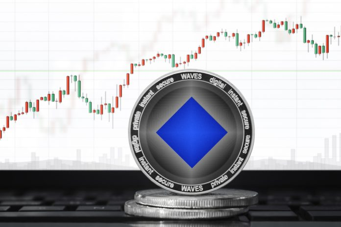 CryptoMode Waves price Surge