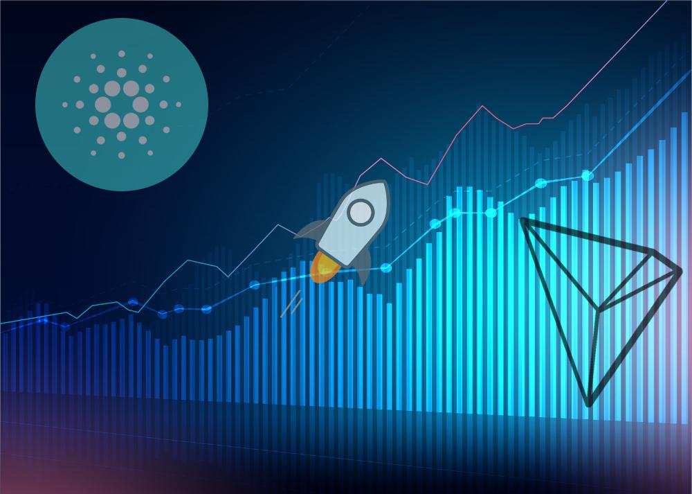 cardano cryptocurrency price