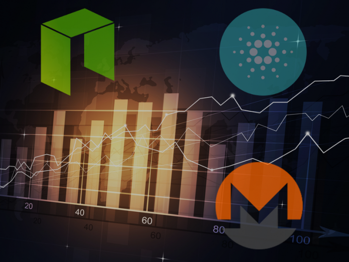 neo ada xmr price prediction