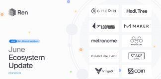 CryptoMode VirgoX RenBTC