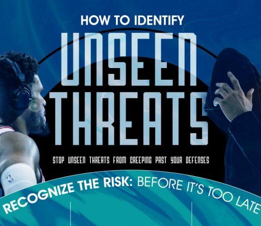 identifying the hidden threat