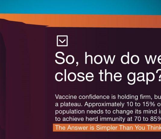 vaccine confidence