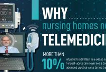 telemedicine in nursing homes
