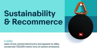 sustainability and recommerce