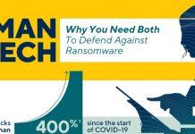 stop ransomware attacks